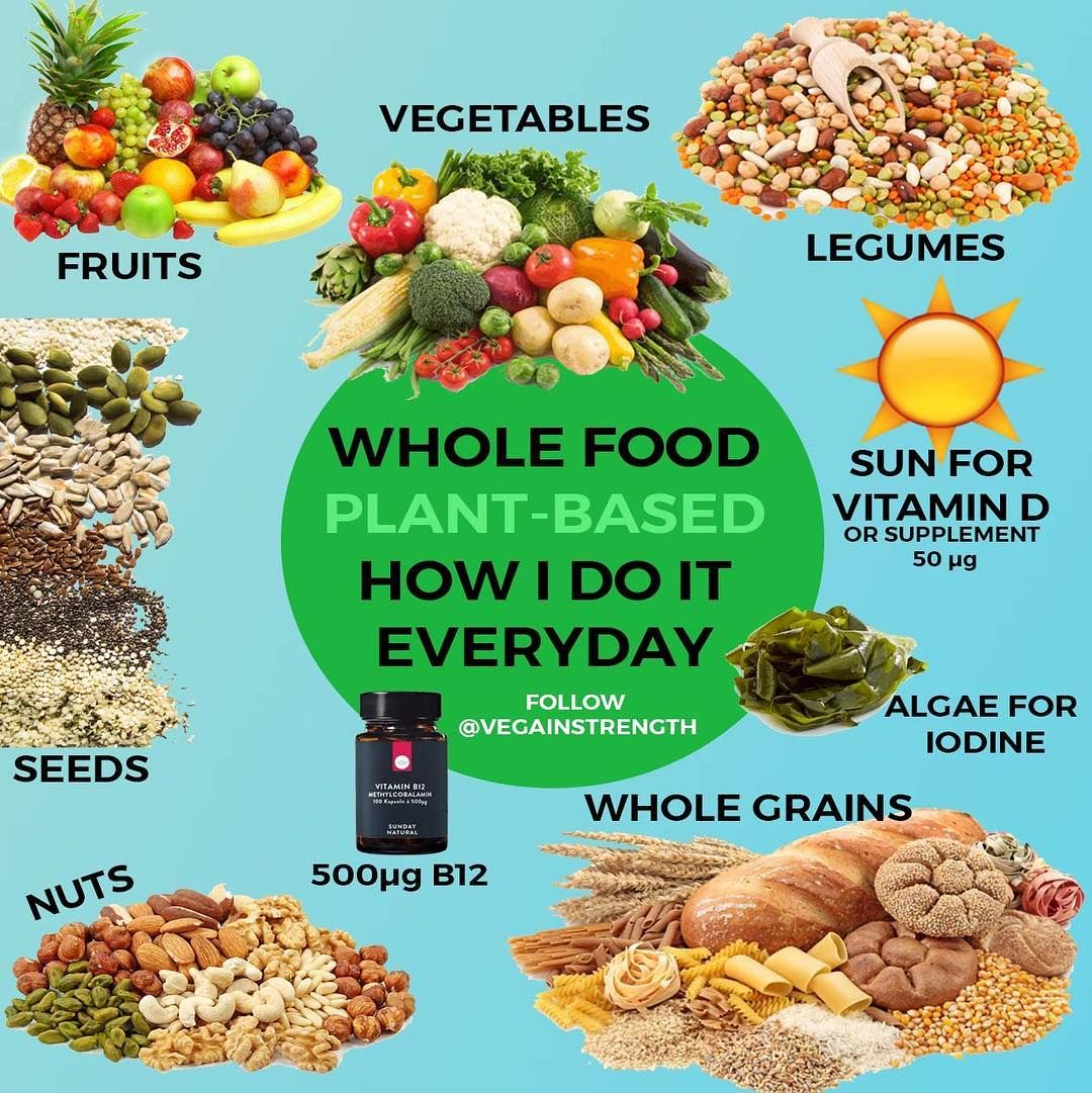 Diet plan for dry eyes image 3