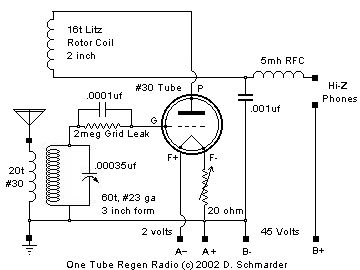 One tube radio schematic | computers&electronics in 2019 | Hf radio