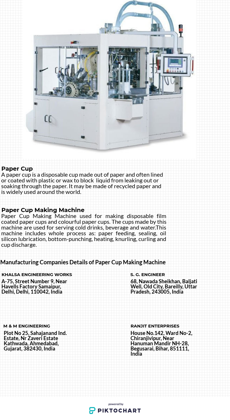 You can get here latest information of paper cup making machines
