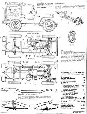 Jeep Willys Mb 1941 45 Smcars Net Car Blueprints