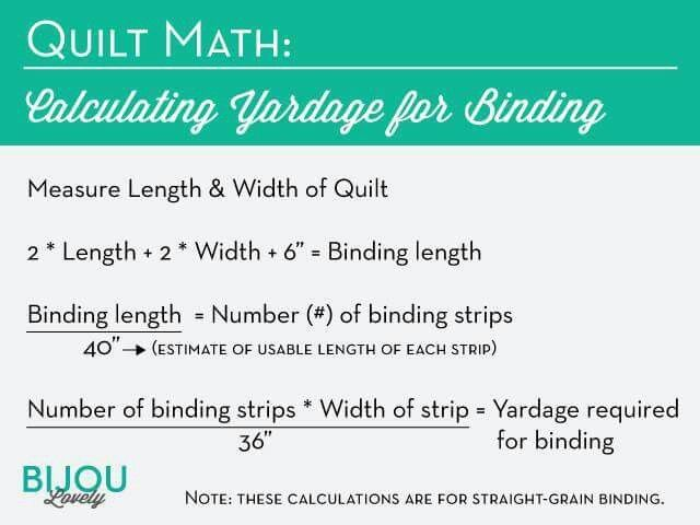 Yardage for Binding | Quilting | Pinterest : binding for quilts width - Adamdwight.com