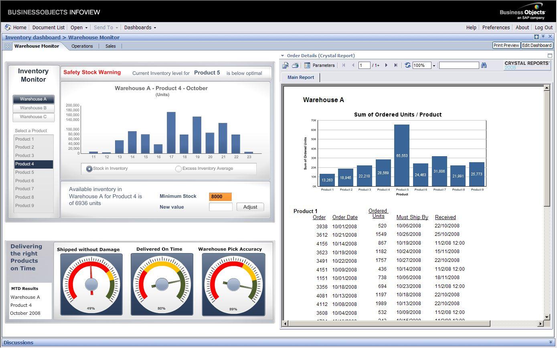hr kpi, hr metrics, executive metric, call center, manufacturing kpi, safety kpi, on safety key performance indicators dashboard examples