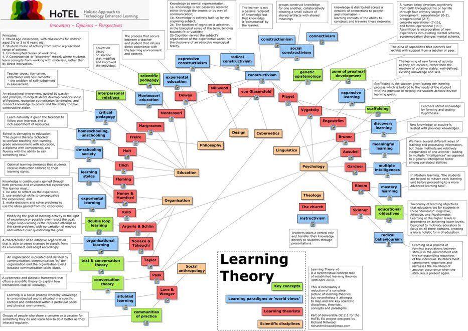Unterrichtsmethoden kennenlernen