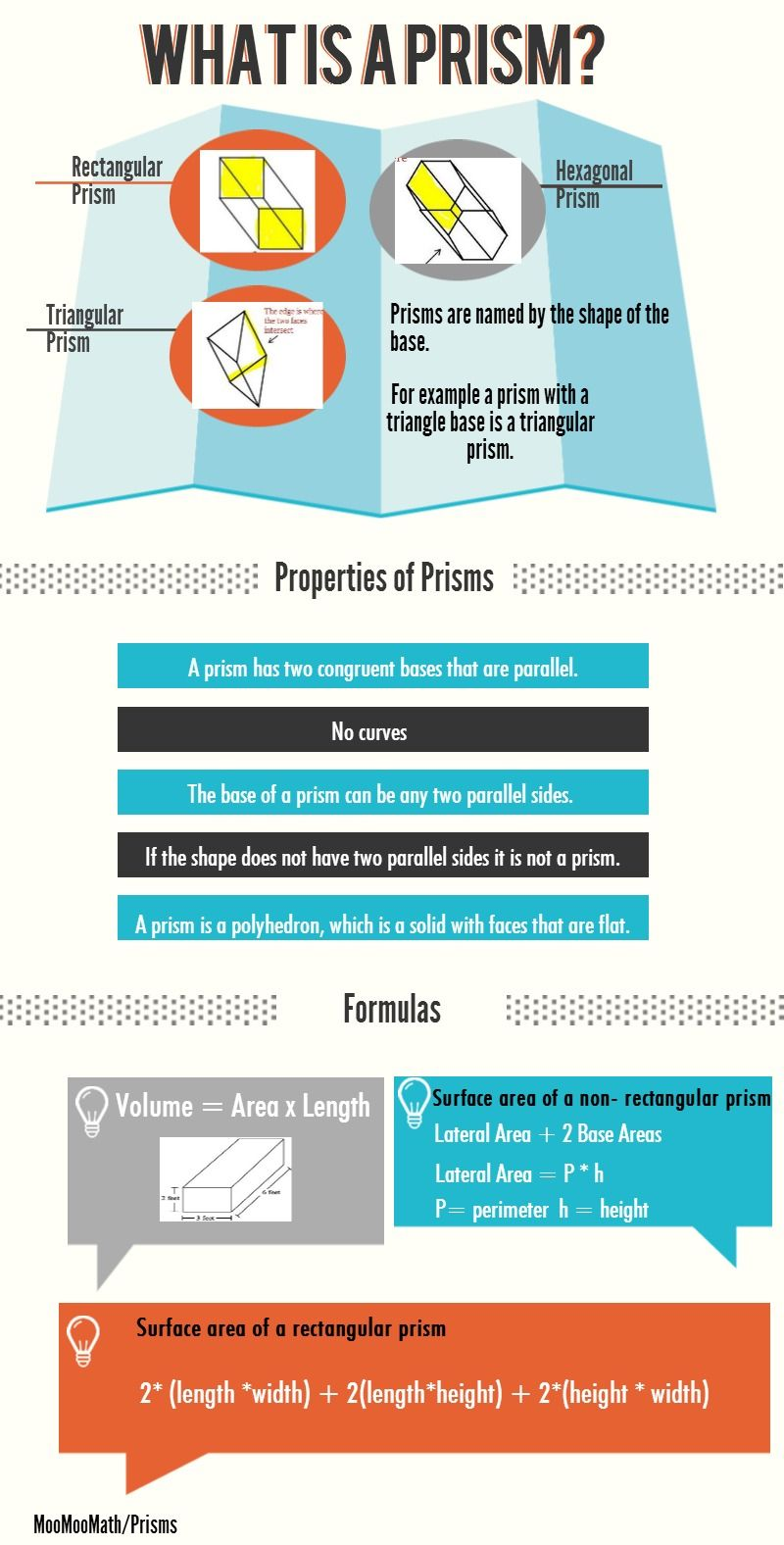 What is a prism? Quick reference infographic on properties of a ...