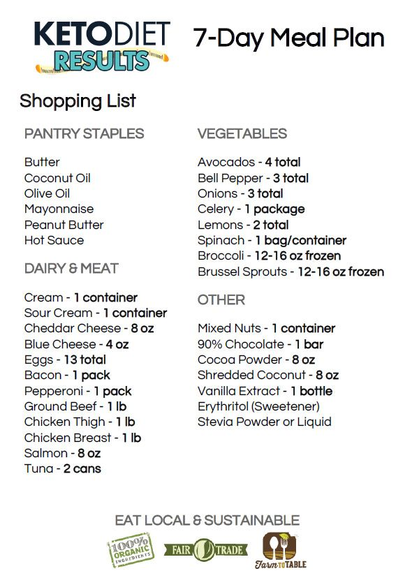 keto shopping list from 7-day meal plan - get all your groceries for