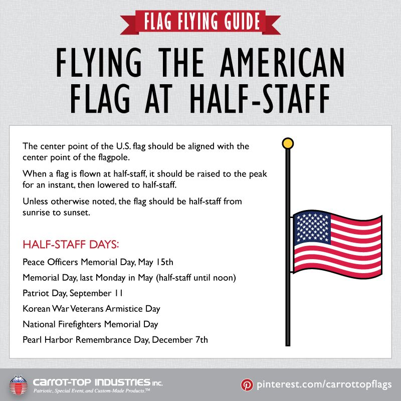 How To Properly Fly Your American Flag On Half Staff Days Flag Flying Guide Www Carrot Top Com American Flag Rules Memorial Day Flag Flag Etiquette