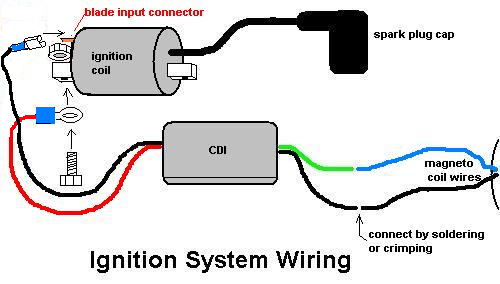 Ignition System Wiring Diagram Ignite Connection Ignition System