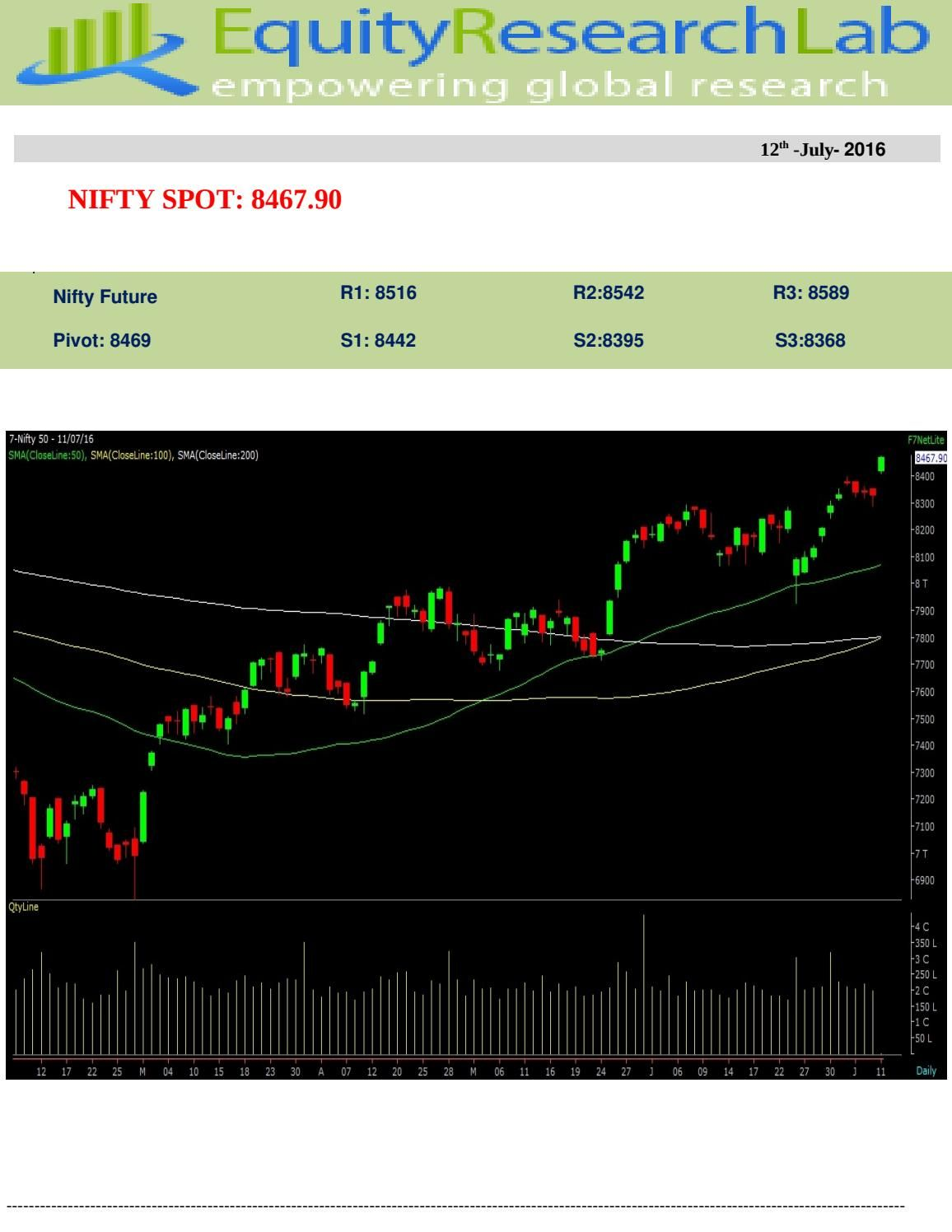 Nifty Report Nifty Report Research Lab