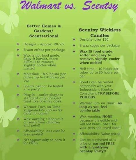 0f4424b1a2f58734b556587de93d4e77 - Better Homes And Gardens Wax Warmer Vs Scentsy