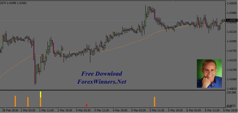 Super Adx Free Download