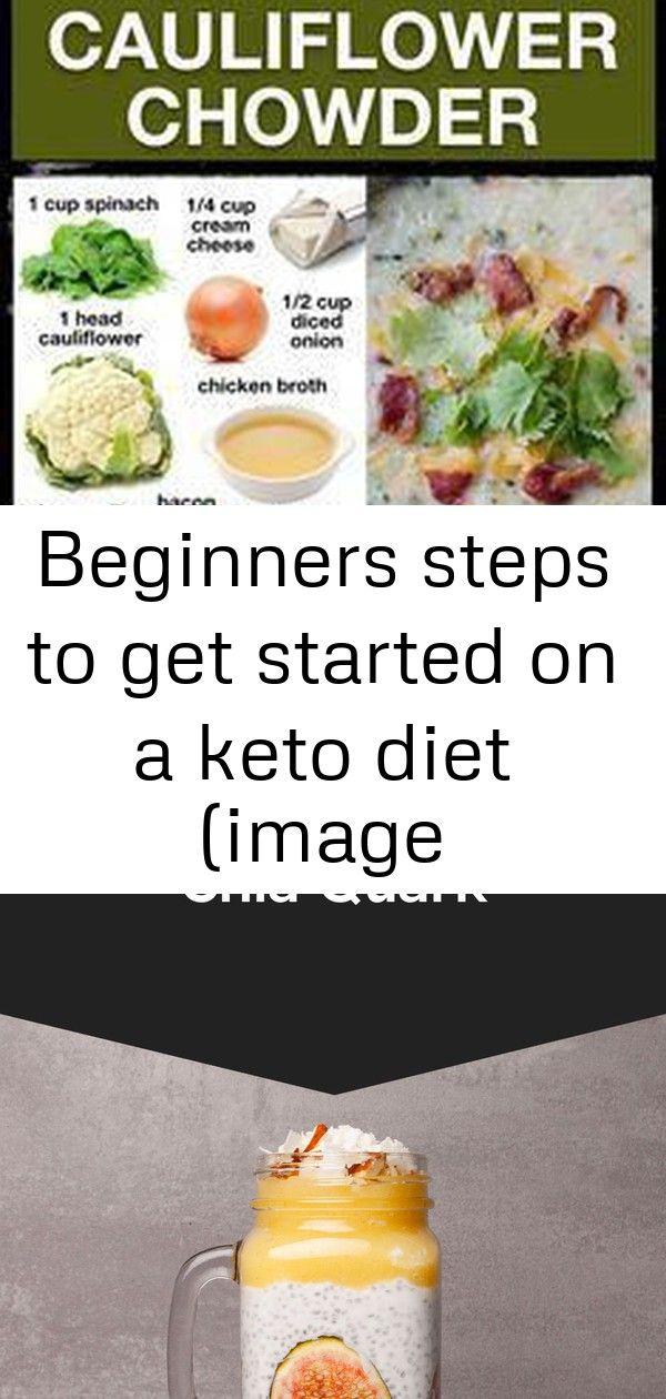 Beginners steps to get started on a keto diet image 3243987259 21 Beginners Steps To Get Started On A Keto Diet Image 3243987259 Ein ÜberNachtWunder der ganz besonde...