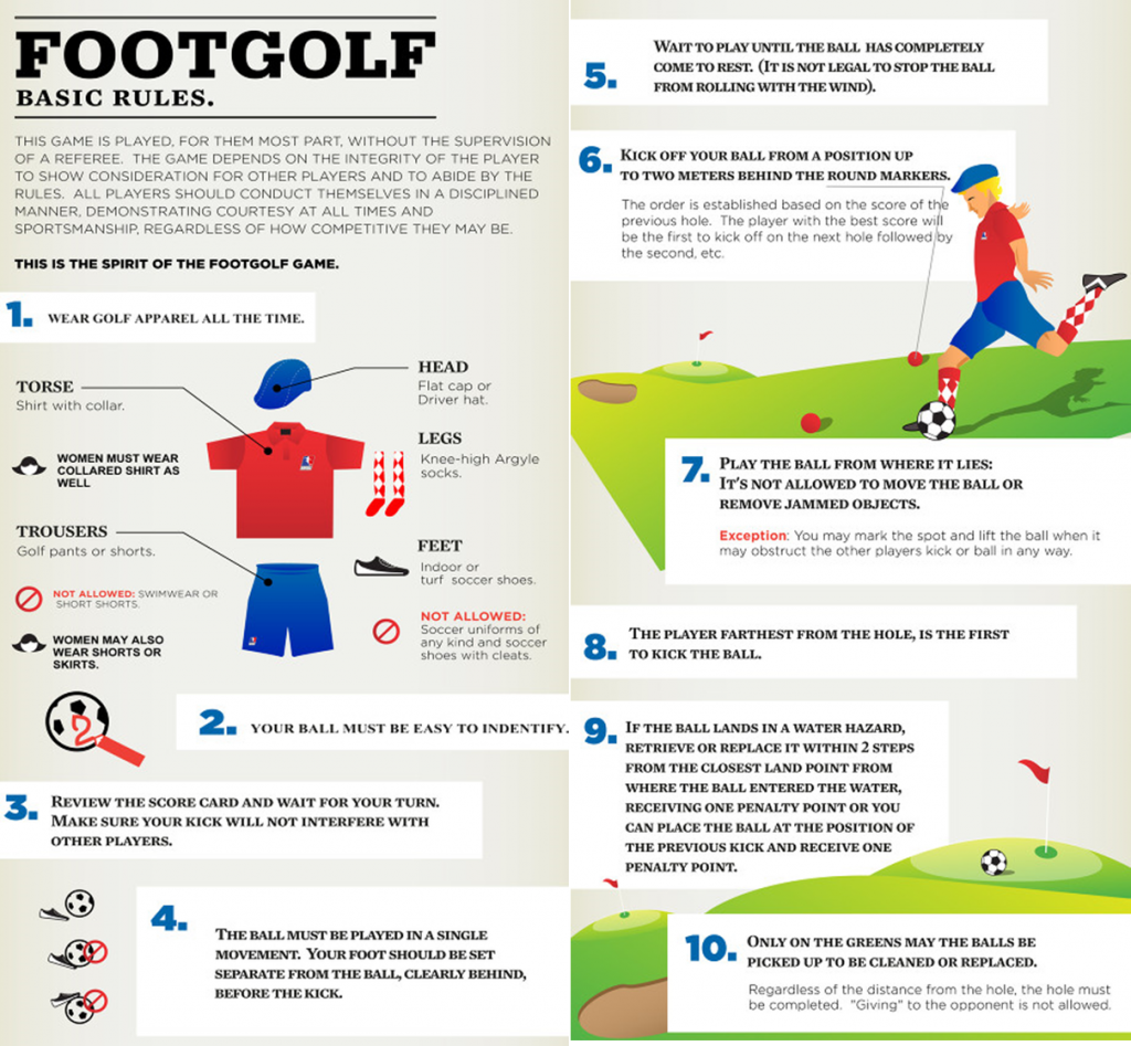Footgolf rules Games to play, Northern ireland, Rustington