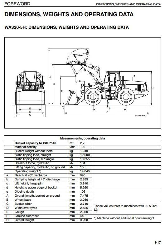 Original Illustrated Factory Operating and Maintenance Instructions