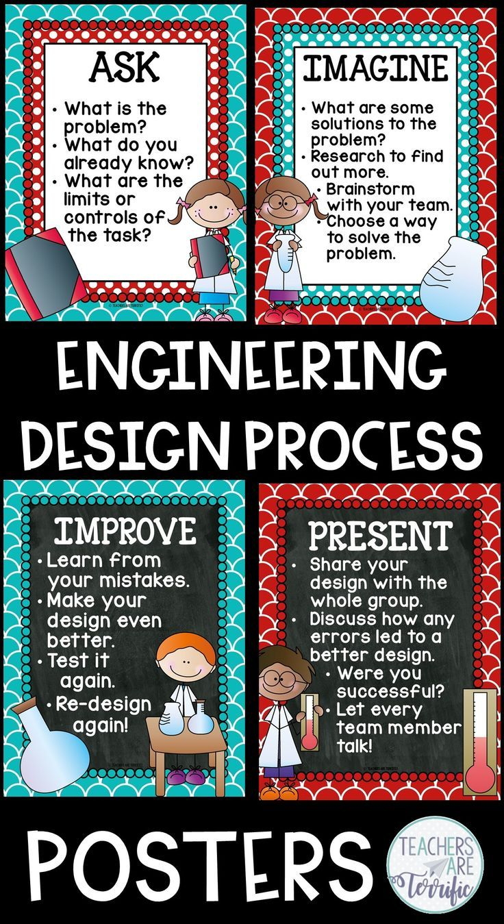 The engineering design process is  vital part of stem in elementary classroom provide these visuals to share steps and keep also posters red teal teaching room rh pinterest