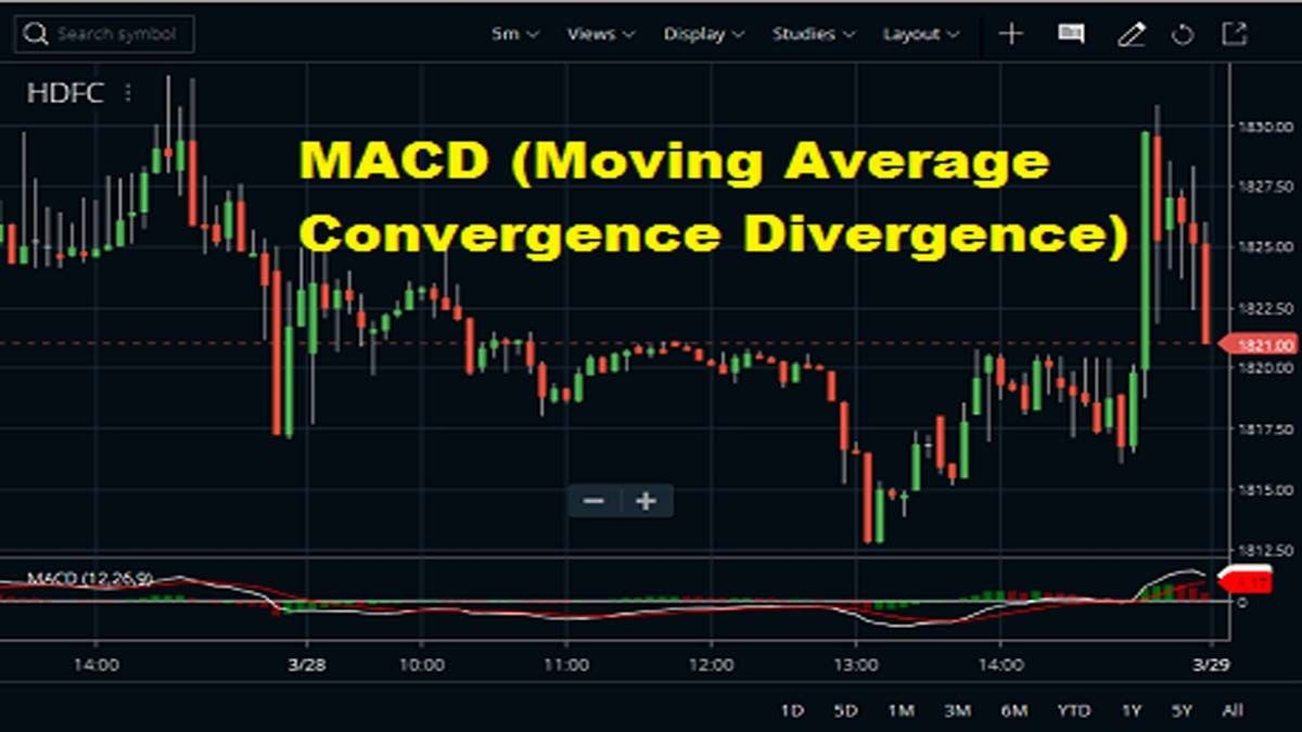 Read This To Know What Is Macd Indicator Or Moving Average