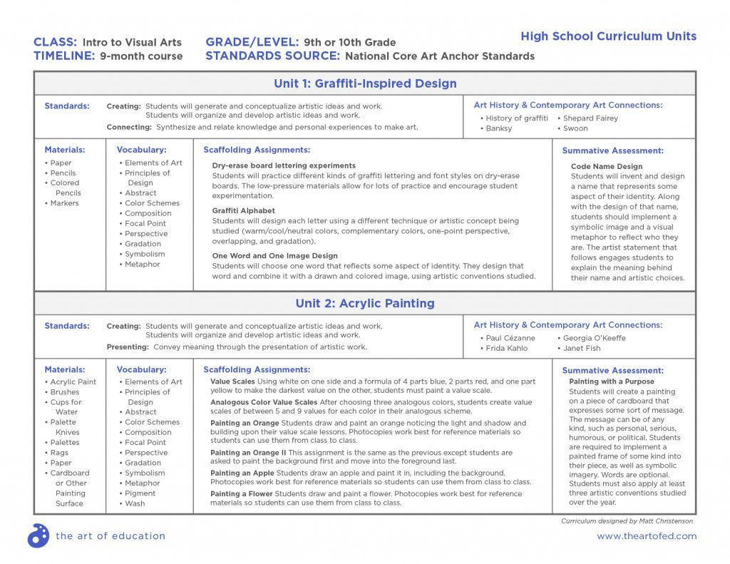 High School Syllabus Template Superb Prehensive Curriculum Examples For Every Age Level Of 25 Ag Art Curriculum Art Curriculum Planning Art Curriculum Map
