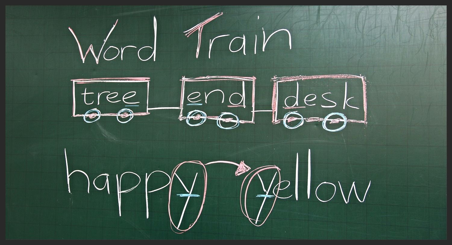 5 of the Best Blackboard Games Learning environments