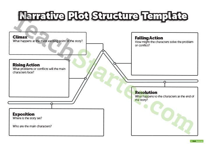 Narrative Plot Structure Template Teaching Resource