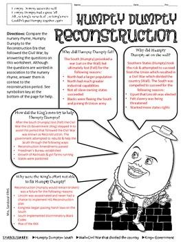 FREE: Humpty Dumpty Reconstruction Era Comparison | History ...