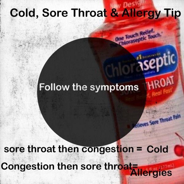 Allergy Sore Throat Symptoms