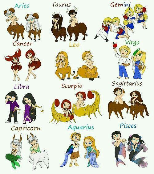 Zodiac Animation Zodiac Characters Zodiac Signs Zodiac Signs Sagittarius