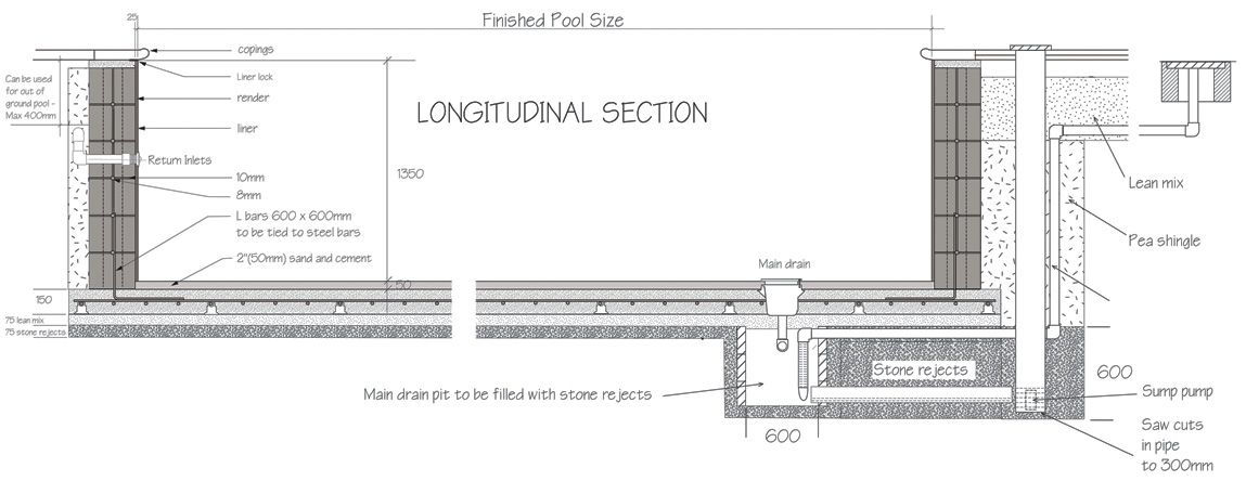 Longitudinal section flat bottom pool diagrams for Swimming pool construction details