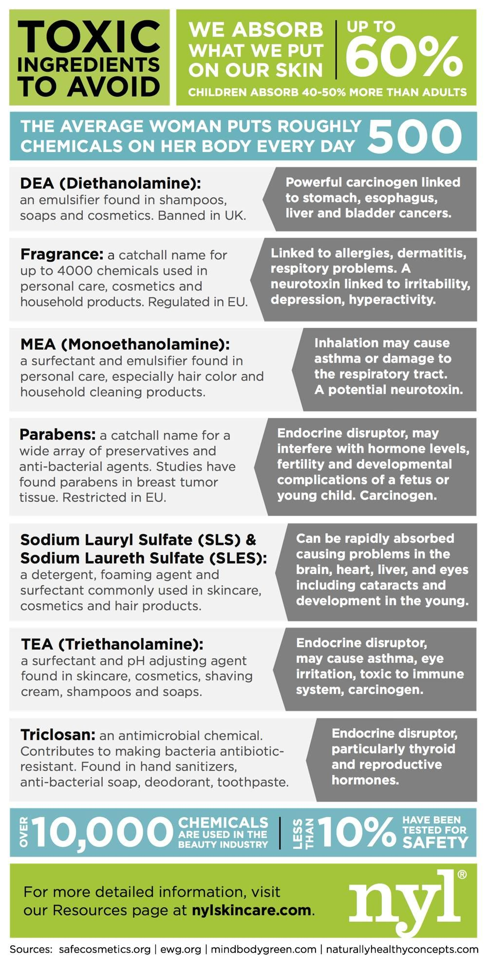A Good List To Follow When Trying To Get On Board With The Healthy Products Healthy Home Compan Free Skin Care Products Natural Skin Care Skincare Ingredients