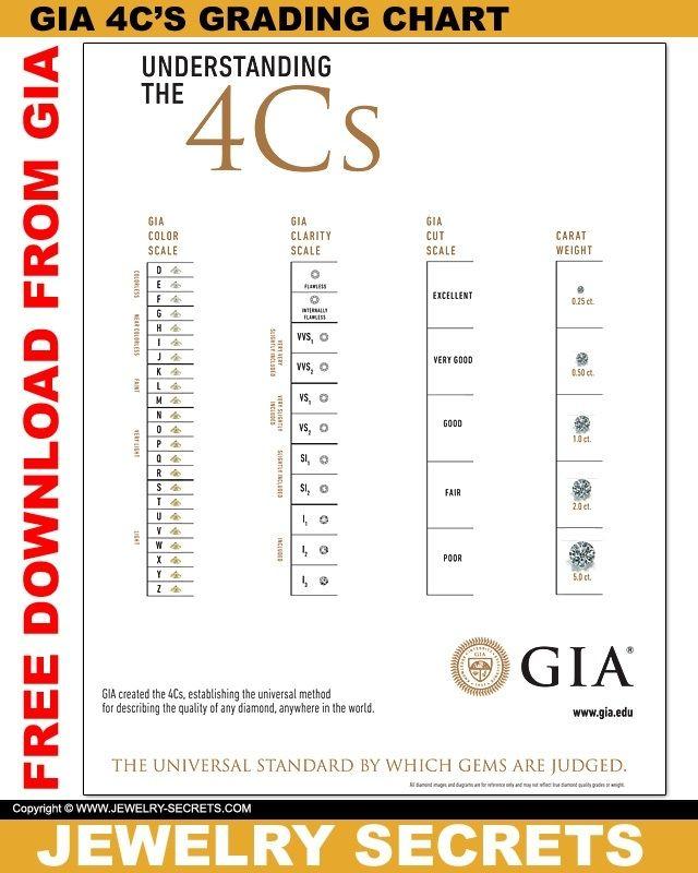 free gia 4c u0026 39 s diamond chart downloads  u2013 jewelry secrets throughout diamond grade chart24218