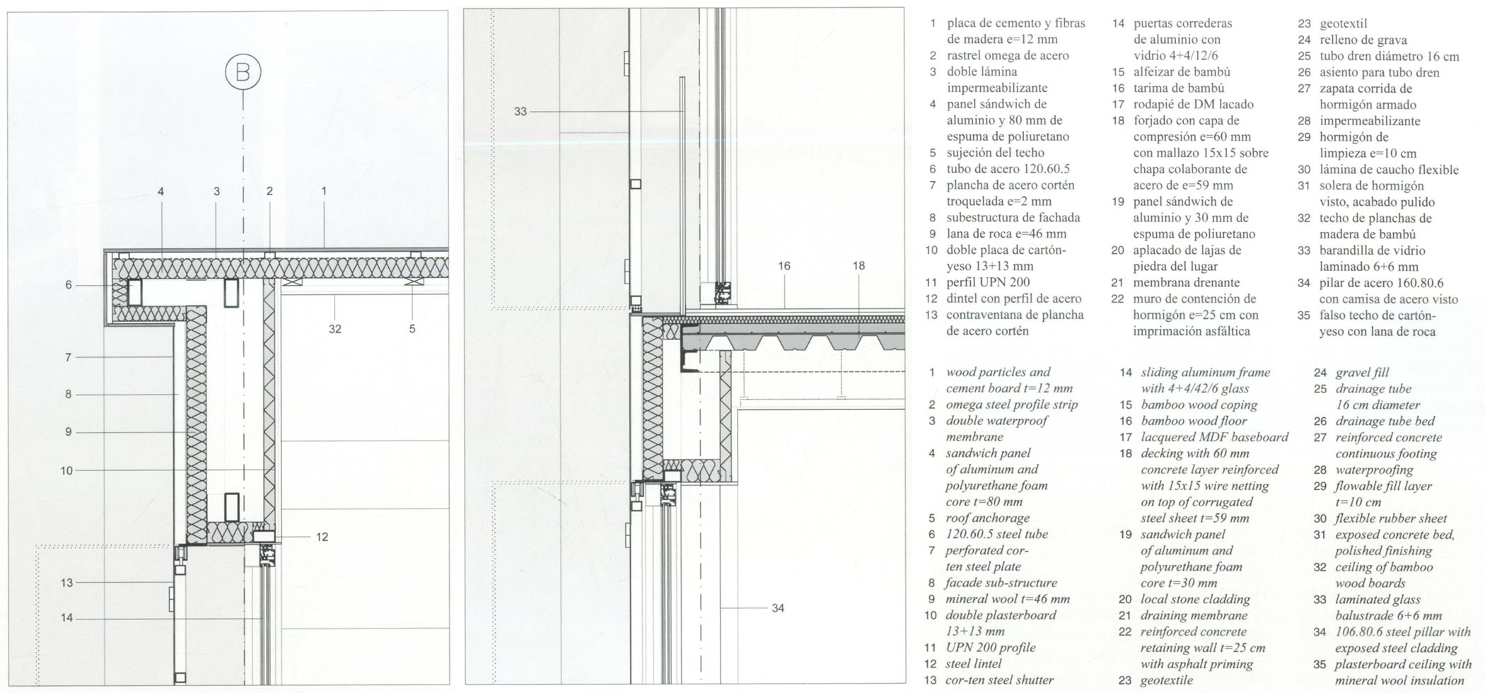 Pin By Ada Bingol On Thesis Landscape Architecture Floor Plans Architecture