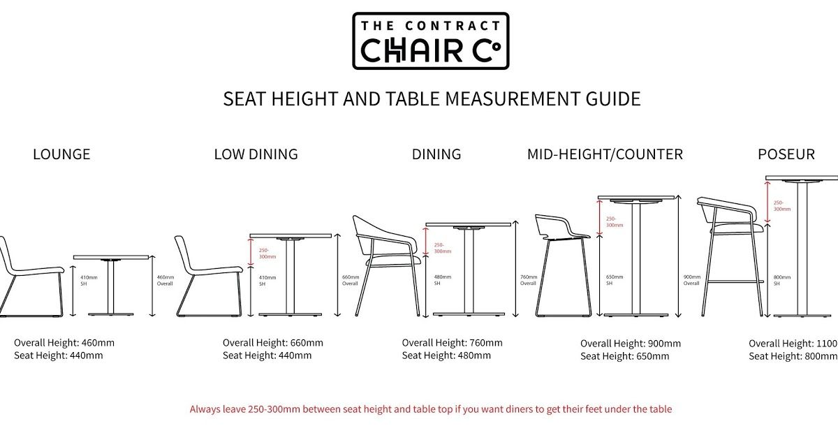 Seat Heights Table Heights Table Measurements Table How To Adjust Your Office Chair To Get The Correct Sit In 2020 Table Measurements Table Height Dining Table Height