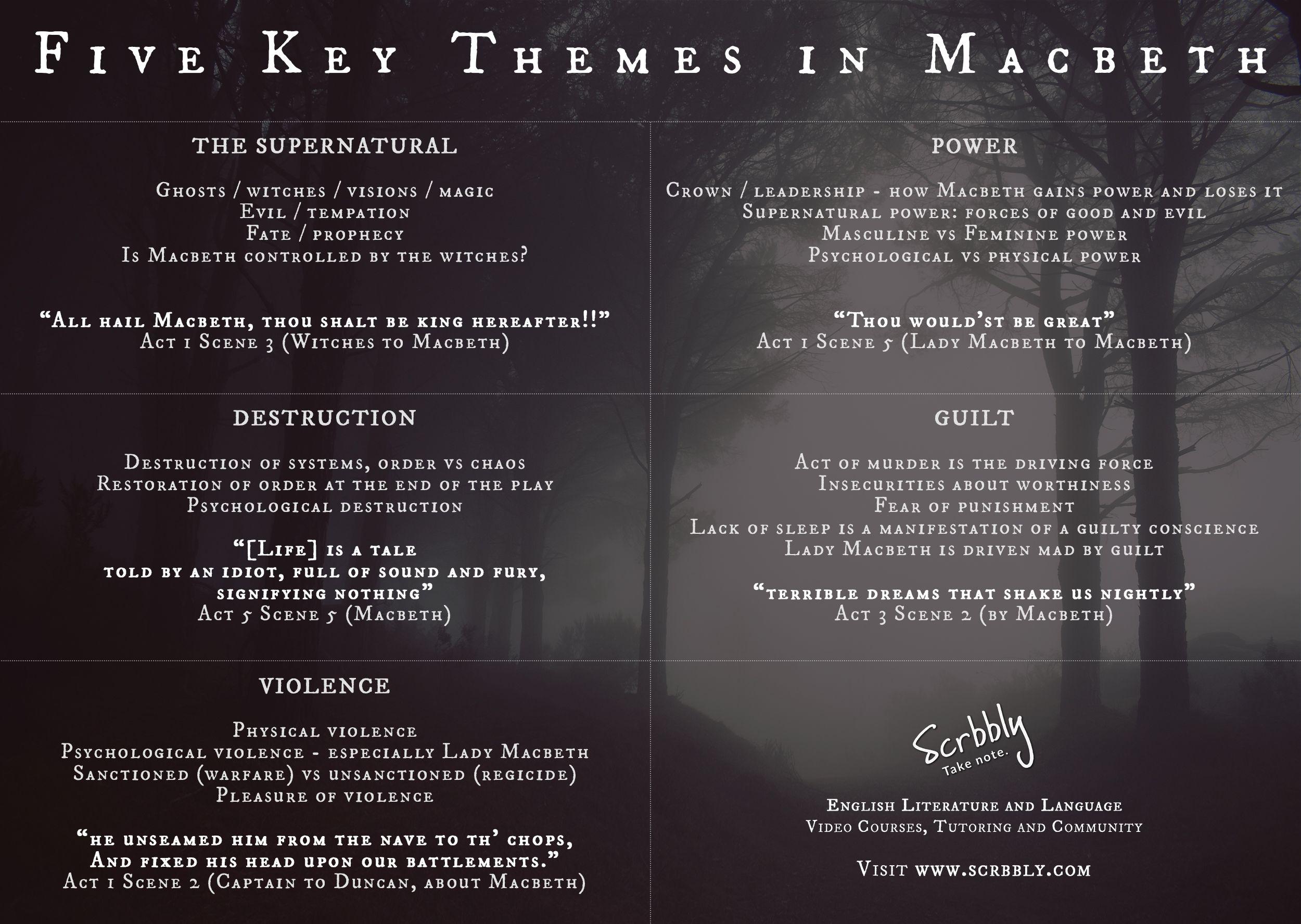 006 5 Key Themes in Shakespeare's Macbeth Power, Destruction