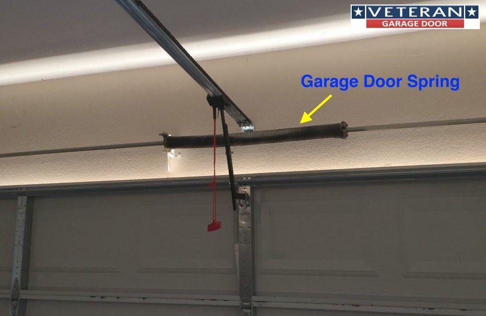 Pin Van Gosofive Op Garage Garage Doors Home Depot
