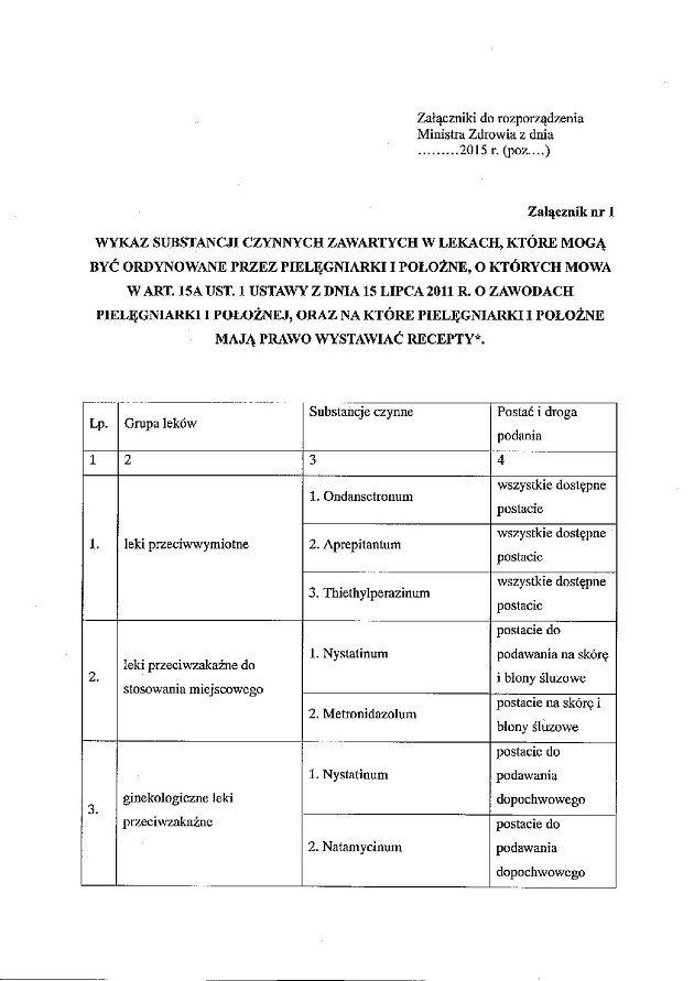 Minister zdrowia podpisał wykaz leków, na które mogą wystawiać - product evaluation form