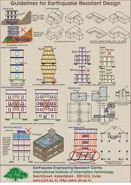 Image Result For Earthquake Proof Building Designs Earthquake Proof Buildings Earthquake Resistant Structures Seismic Design