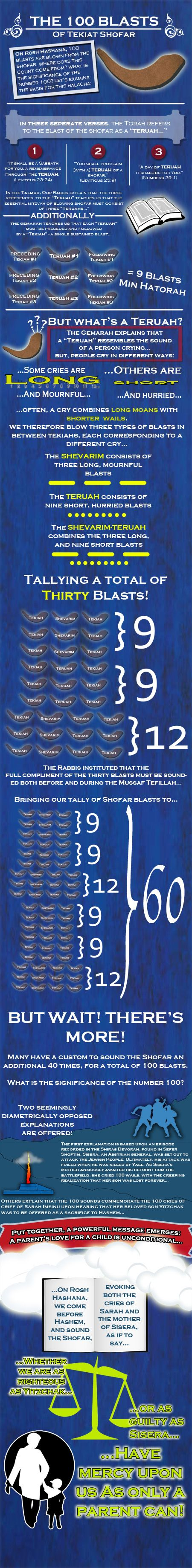 jewish new year in hebrew