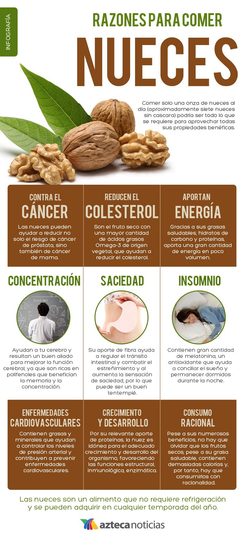 Razones Para Comer Nueces Infografia Nutrition Activities Healthy Juices Health Food