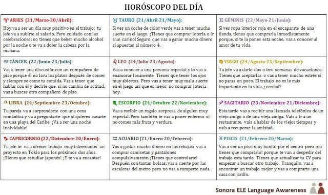 ONLINE SPANISH: TU HORÓSCOPO DEL DÍA