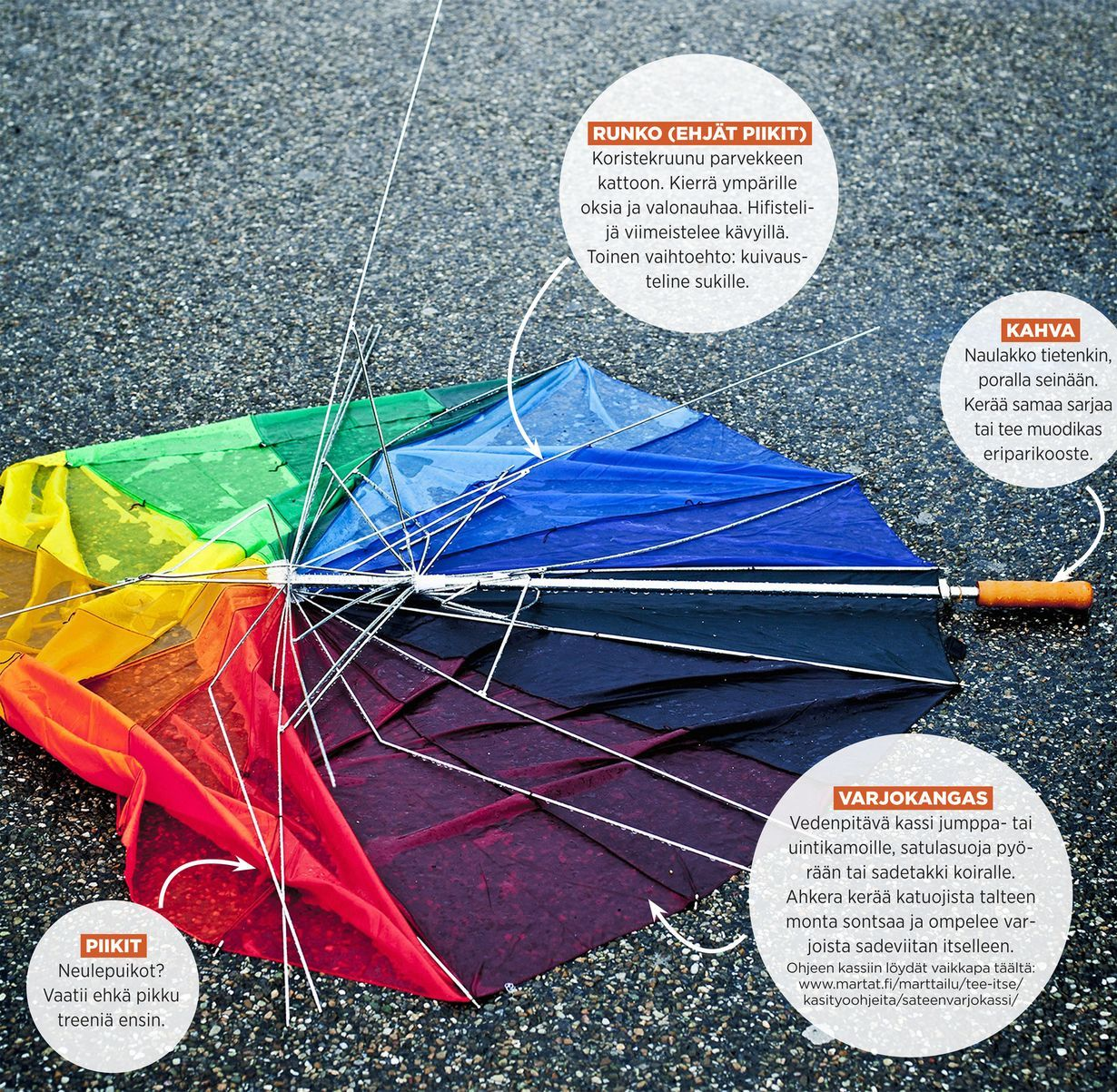 8 Tapaa Hyodyntaa Rikkinainen Sateenvarjo Book Cover Map Cover