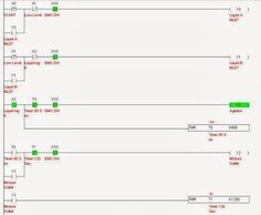 plc plc ladder plc ebook plc programming basic plc ladder