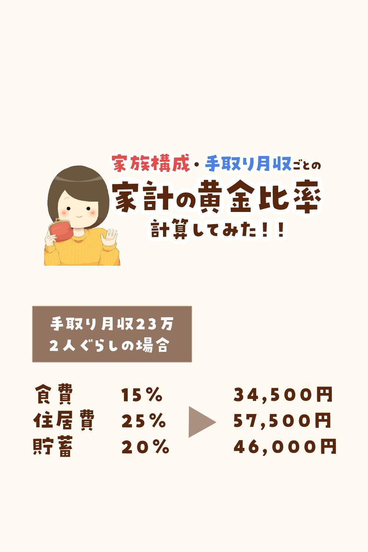 家計簿 おしゃれまとめの人気アイデア Pinterest Kasumi R 2020