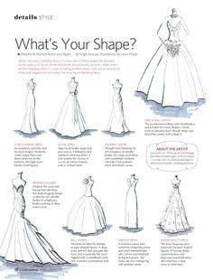 Find The Wedding Dress Shape That Is Right For Your Body With This Guide