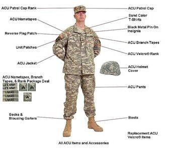 Make sure to put the patches on correctly for any ACU uniform. They deserve  to be represented correctly! 52dfde95f
