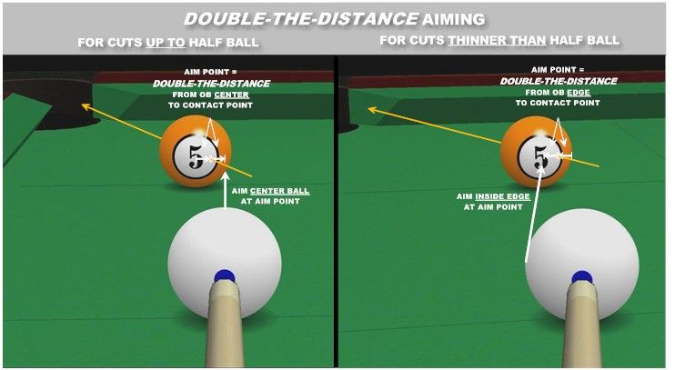 Aiming Techniques Pool Shark In 2019 Billiards Pool