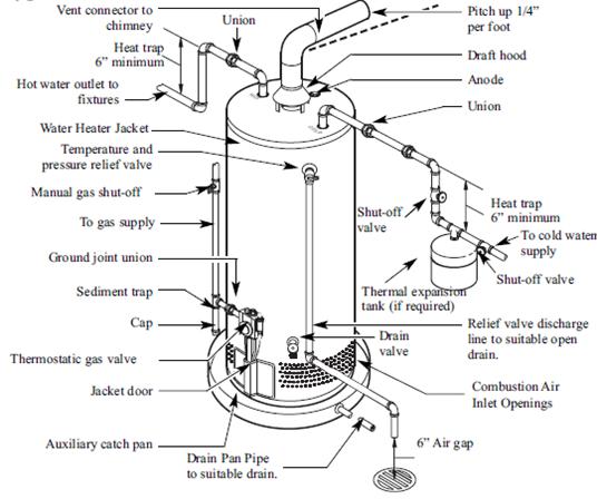 electric hot water heater plumbing diagram