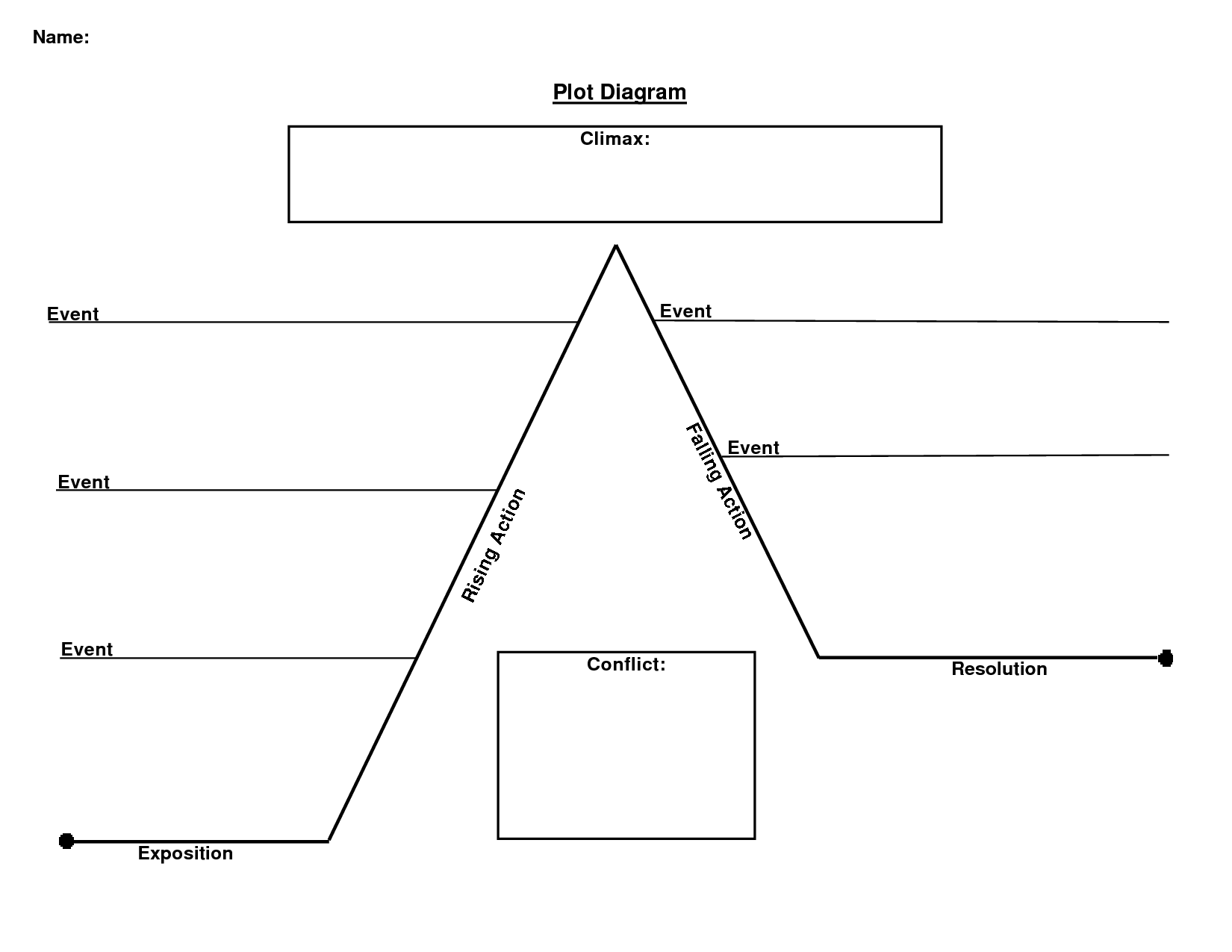 Plot Diagram Graphic Organizer Helium Atom This Is A Blank For Short Story
