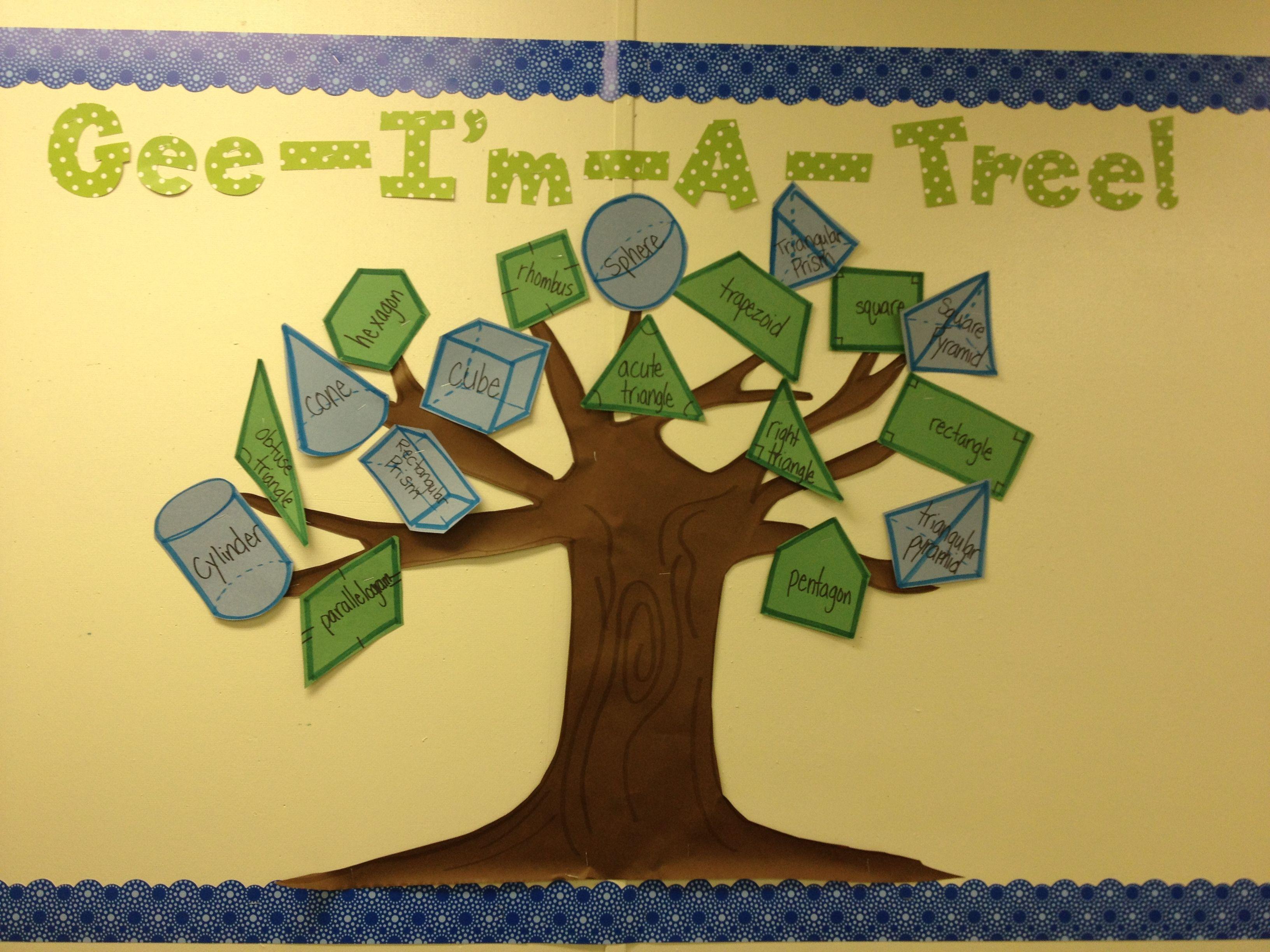 Cool Math Classroom Decorations ~ Geometry bulletin board boards pinterest