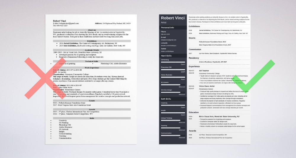 Artist Resume Sample And Complete Guide 20 Examples Resume Examples Teacher Resume Resume Summary Examples