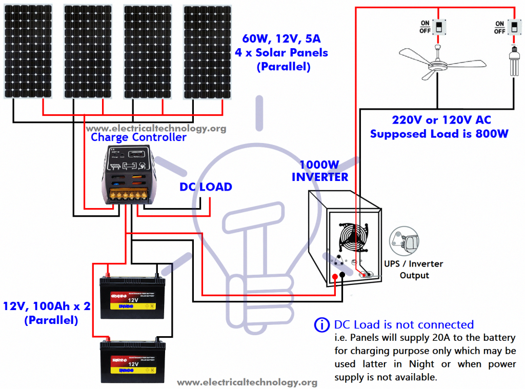 calculate the no of solar panel, rating of Solar panel