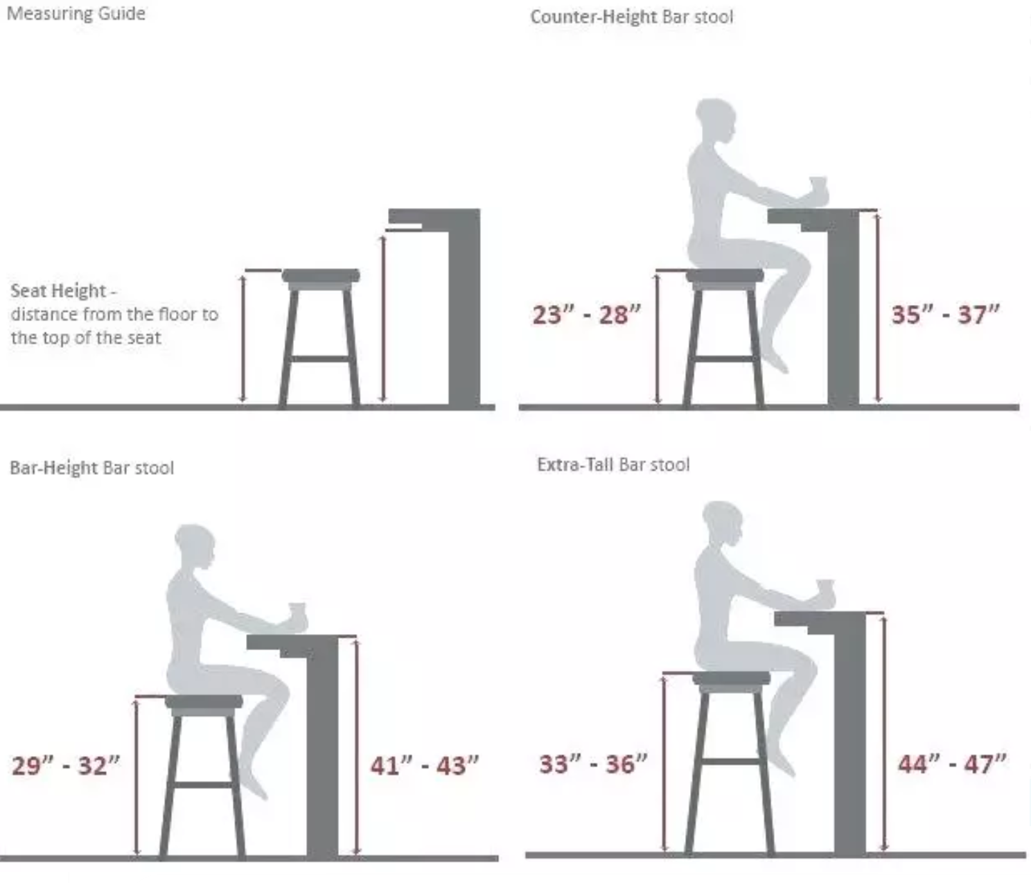 Another Reference For Chair Table Heights Because Our Current