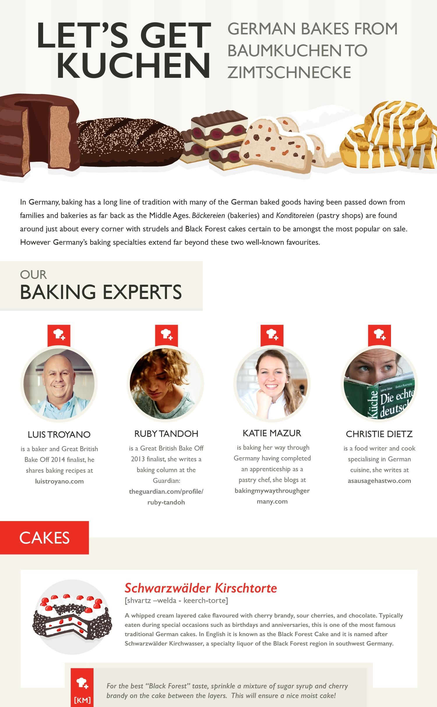 Best of German Bakes Infographic – Swissotel Hotels | Food ...